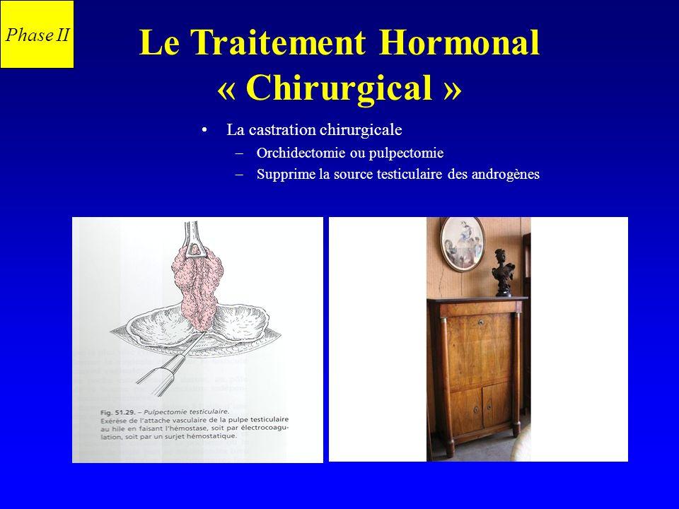 Le Traitement Hormonal « Chirurgical » La castration chirurgicale –Orchidectomie ou pulpectomie –Supprime la source testiculaire des androgènes Phase