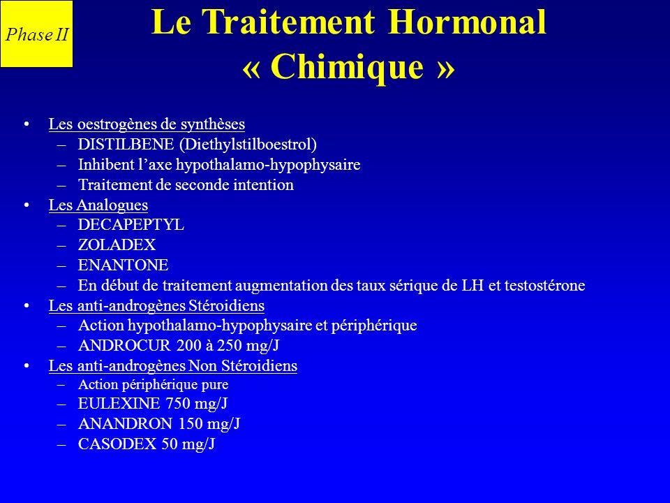Le Traitement Hormonal « Chimique » Les oestrogènes de synthèses –DISTILBENE (Diethylstilboestrol) –Inhibent laxe hypothalamo-hypophysaire –Traitement