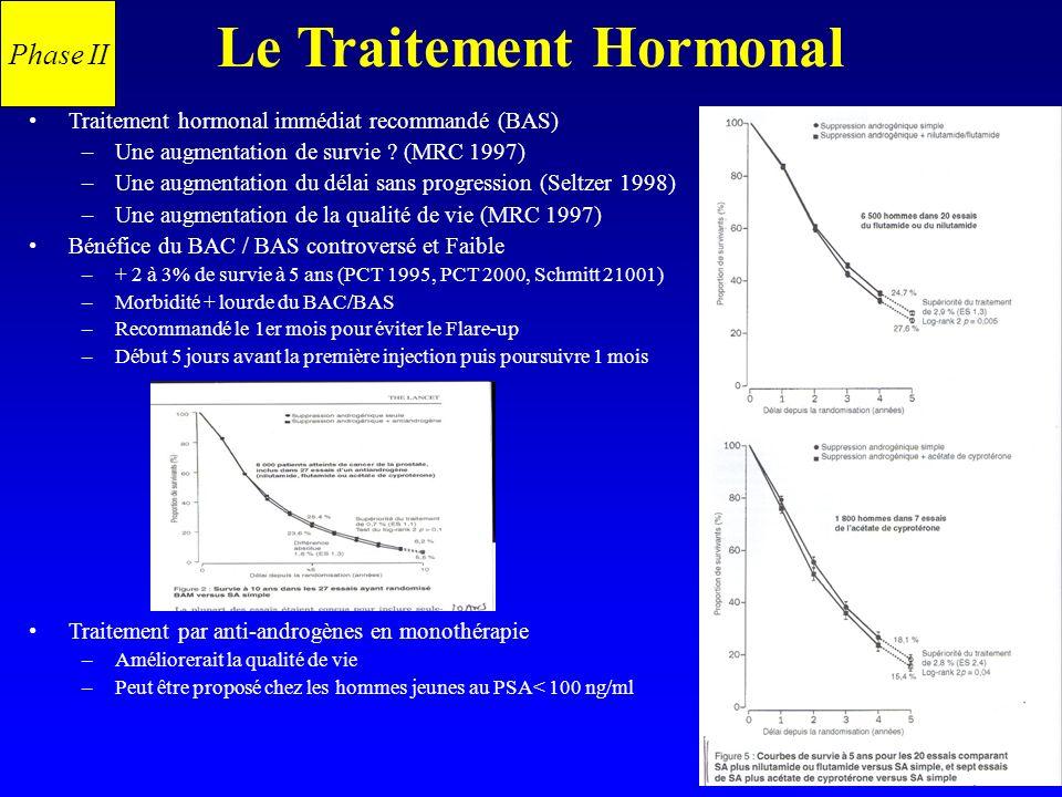 Le Traitement Hormonal Traitement hormonal immédiat recommandé (BAS) –Une augmentation de survie ? (MRC 1997) –Une augmentation du délai sans progress