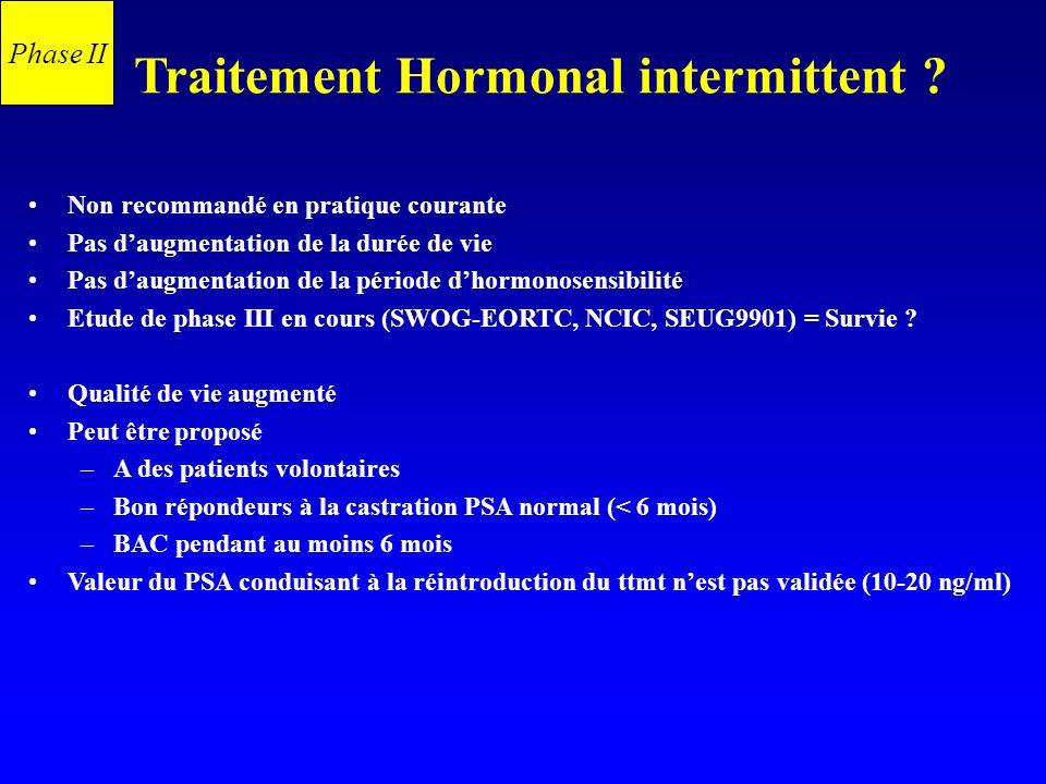Traitement Hormonal intermittent ? Non recommandé en pratique courante Pas daugmentation de la durée de vie Pas daugmentation de la période dhormonose