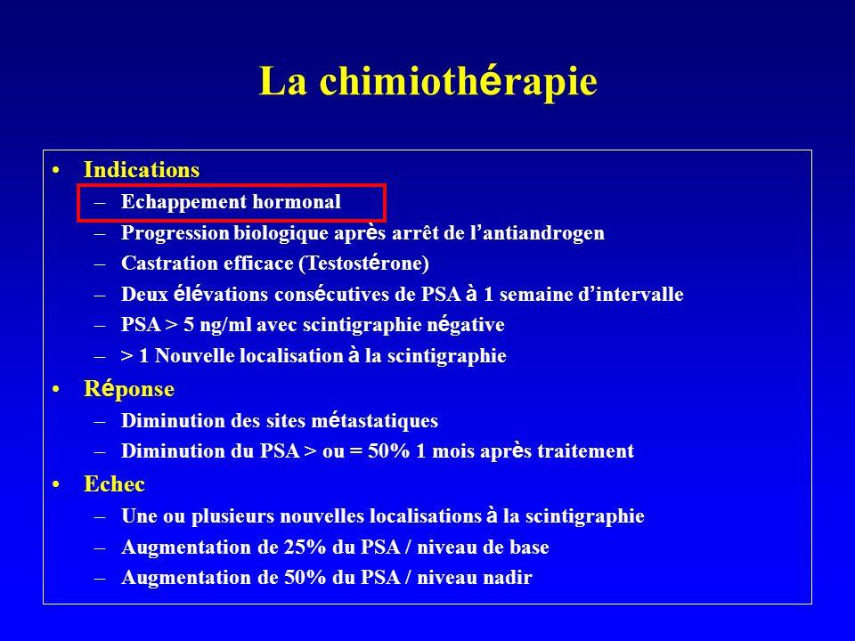 La chimioth é rapie Indications –Echappement hormonal –Progression biologique apr è s arrêt de l antiandrogen –Castration efficace (Testost é rone) –D