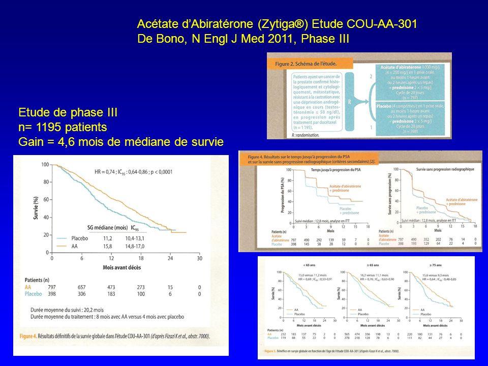 Acétate dAbiratérone (Zytiga®) Etude COU-AA-301 De Bono, N Engl J Med 2011, Phase III Etude de phase III n= 1195 patients Gain = 4,6 mois de médiane d
