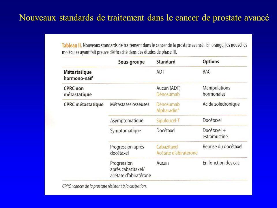Nouveaux standards de traitement dans le cancer de prostate avancé