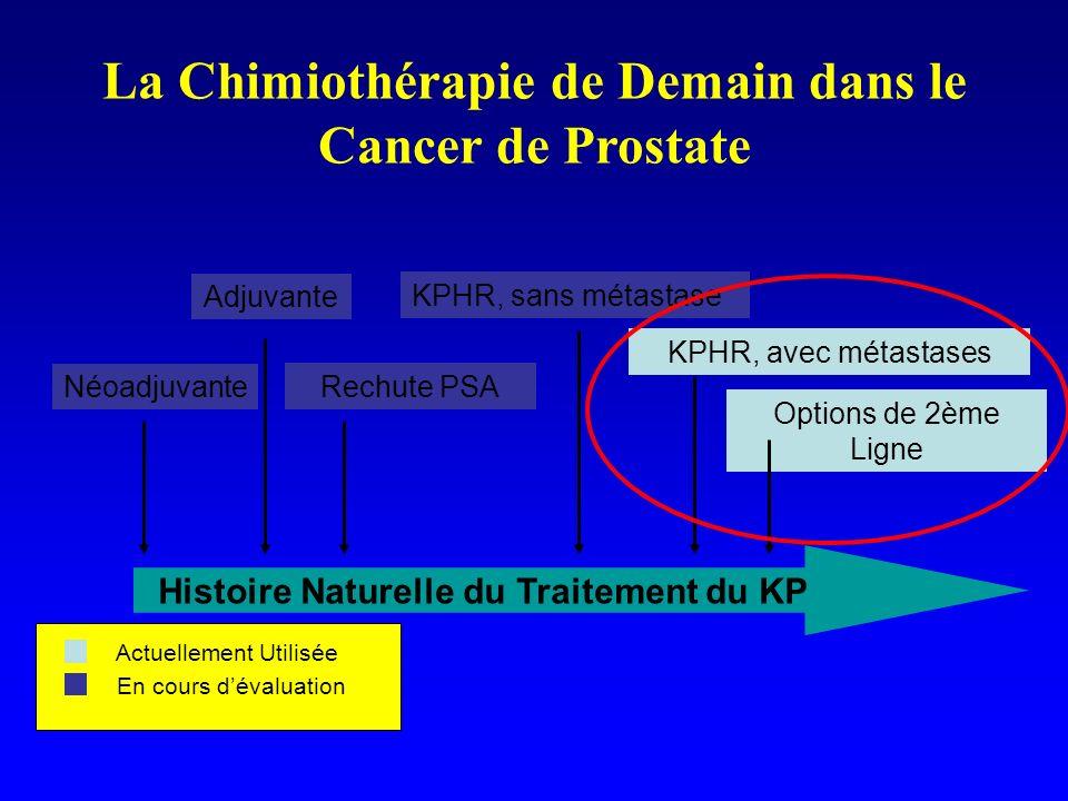 La Chimiothérapie de Demain dans le Cancer de Prostate Néoadjuvante Adjuvante Rechute PSA KPHR, sans métastase KPHR, avec métastases Options de 2ème L