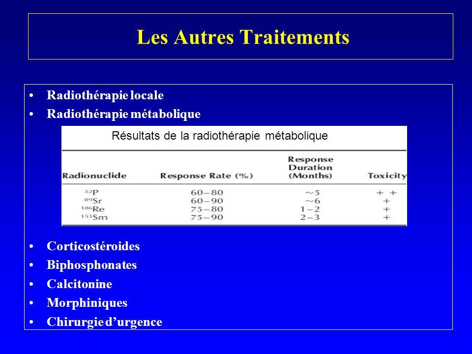 Les Autres Traitements Radiothérapie locale Radiothérapie métabolique Corticostéroides Biphosphonates Calcitonine Morphiniques Chirurgie durgence Résu