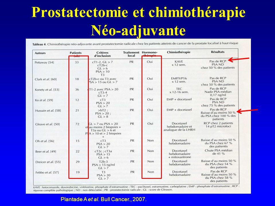 Prostatectomie et chimiothérapie Néo-adjuvante Plantade A et al. Bull Cancer., 2007.