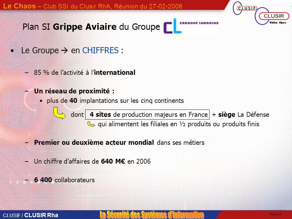 CLUSIF / CLUSIR Rha Le Chaos – Club SSI du Clusir RhA, Réunion du 27-02-2008 Page 18 Plan SI Grippe Aviaire du Groupe Le Groupe ses ACTIVITES : 29% Sy