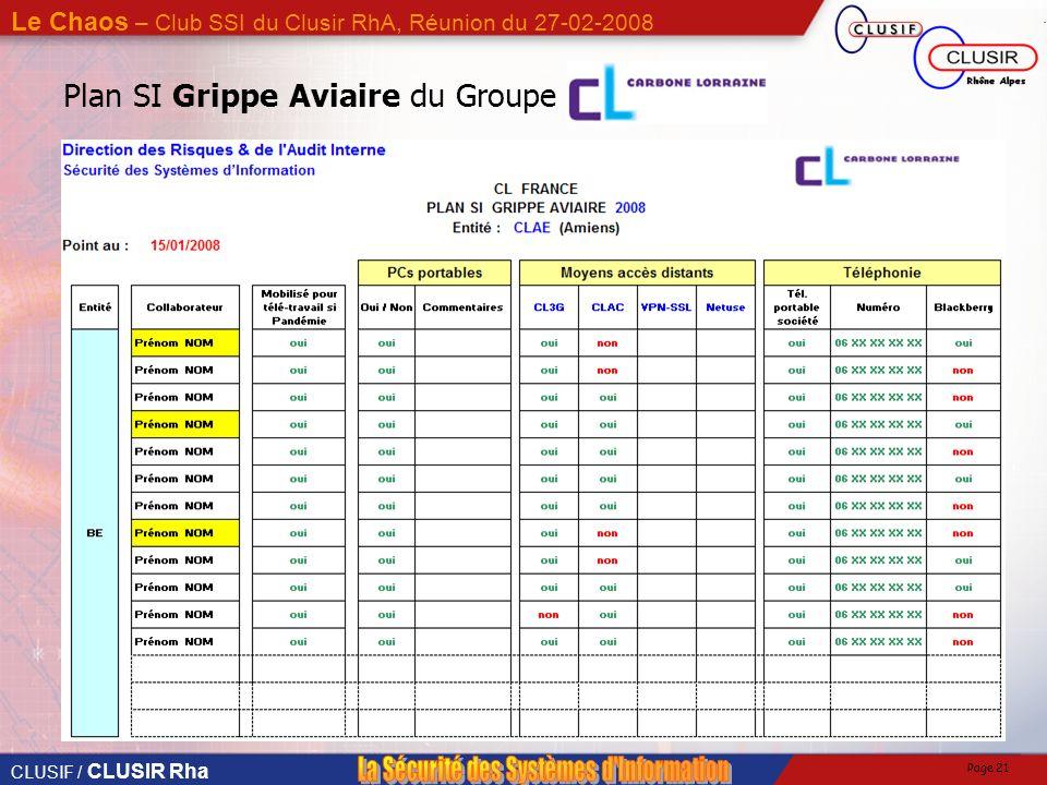 CLUSIF / CLUSIR Rha Le Chaos – Club SSI du Clusir RhA, Réunion du 27-02-2008 Page 20 Plan SI Grippe Aviaire du Groupe Enjeux & objectifs : –Assurer la