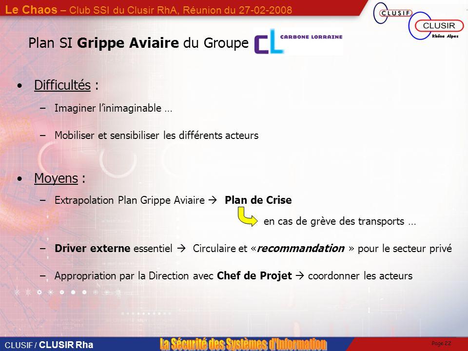 CLUSIF / CLUSIR Rha Le Chaos – Club SSI du Clusir RhA, Réunion du 27-02-2008 Page 21 Plan SI Grippe Aviaire du Groupe