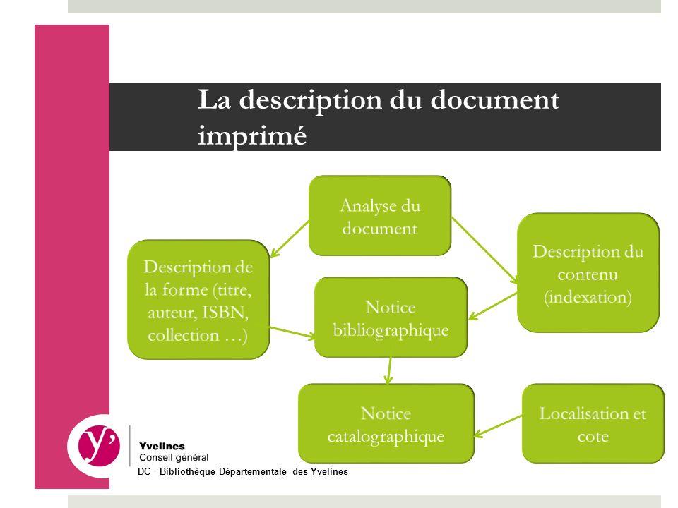 La description du document imprimé DC - Bibliothèque Départementale des Yvelines