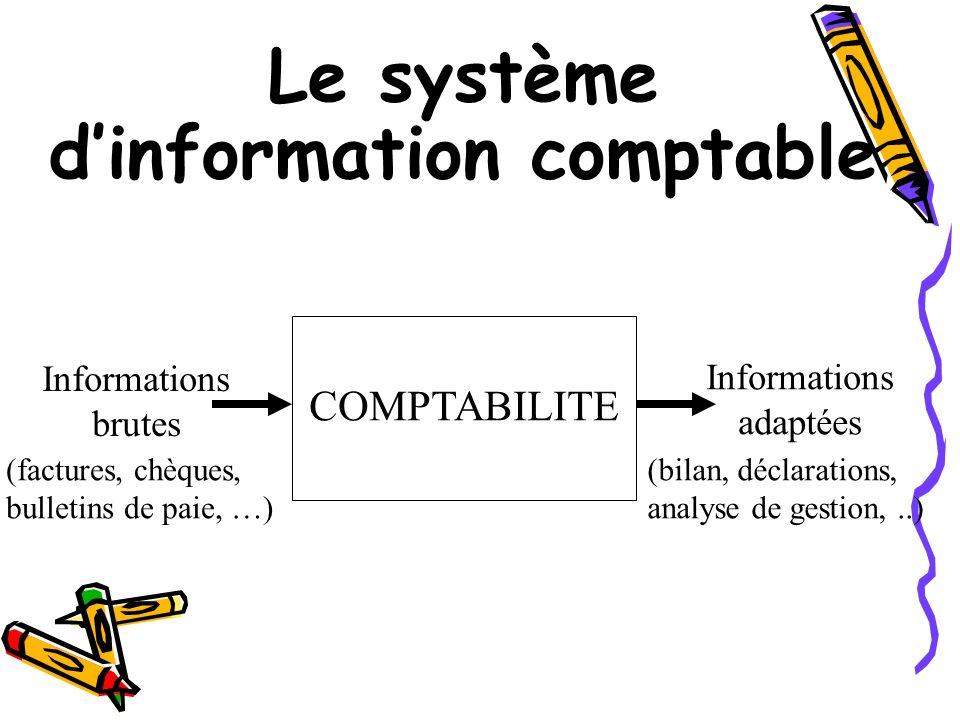 Le système dinformation comptable COMPTABILITE Informations brutes Informations adaptées (factures, chèques, bulletins de paie, …) (bilan, déclaration