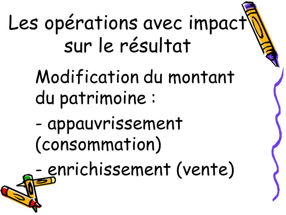 Les opérations avec impact sur le résultat Modification du montant du patrimoine : - appauvrissement (consommation) - enrichissement (vente)