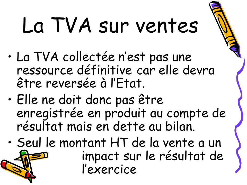 La TVA sur ventes La TVA collectée nest pas une ressource définitive car elle devra être reversée à lEtat. Elle ne doit donc pas être enregistrée en p