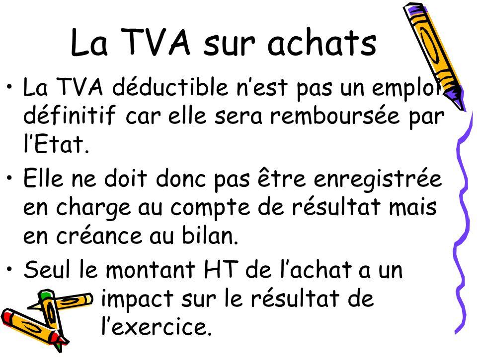 La TVA sur achats La TVA déductible nest pas un emploi définitif car elle sera remboursée par lEtat. Elle ne doit donc pas être enregistrée en charge
