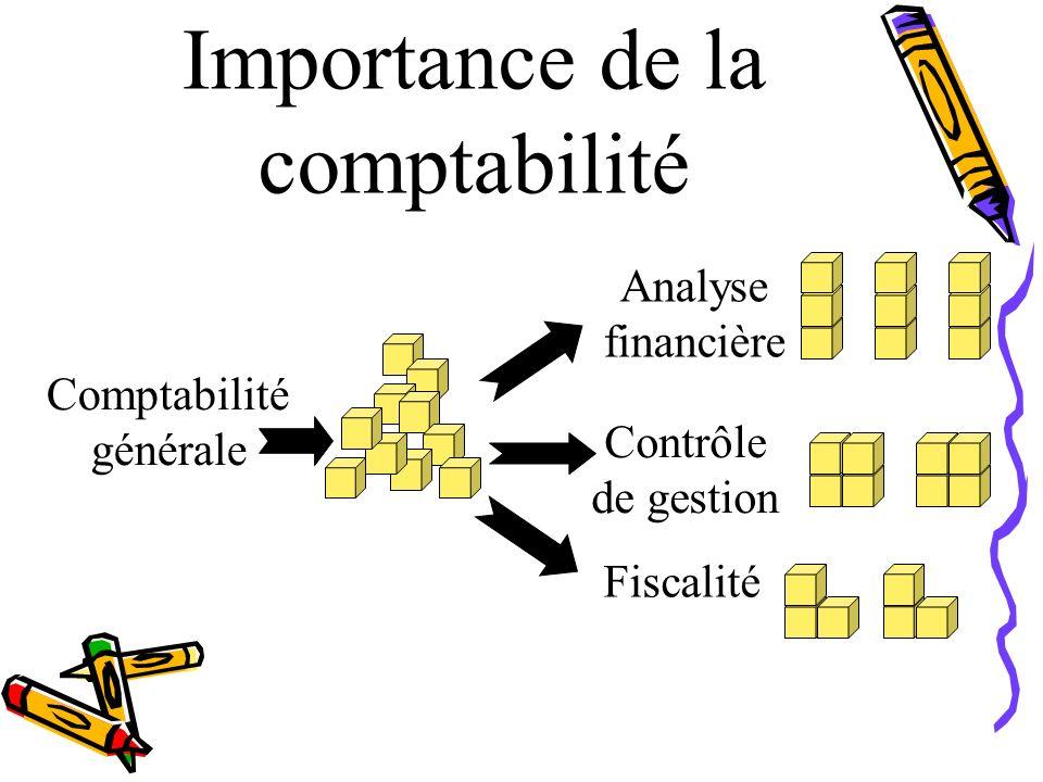 Importance de la comptabilité Comptabilité générale Fiscalité Contrôle de gestion Analyse financière