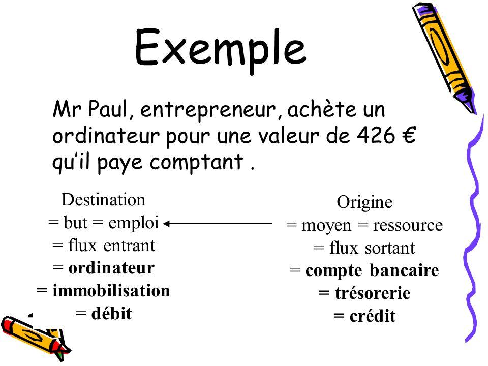 Exemple Mr Paul, entrepreneur, achète un ordinateur pour une valeur de 426 quil paye comptant. Origine = moyen = ressource = flux sortant = compte ban