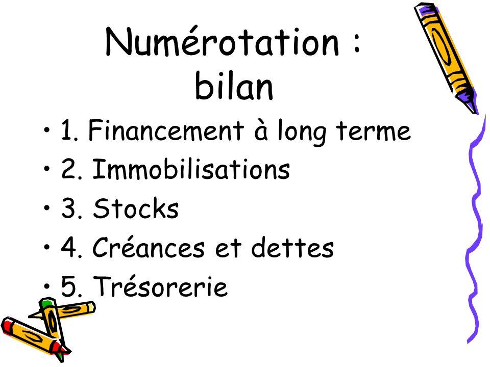 Numérotation : bilan 1. Financement à long terme 2. Immobilisations 3. Stocks 4. Créances et dettes 5. Trésorerie