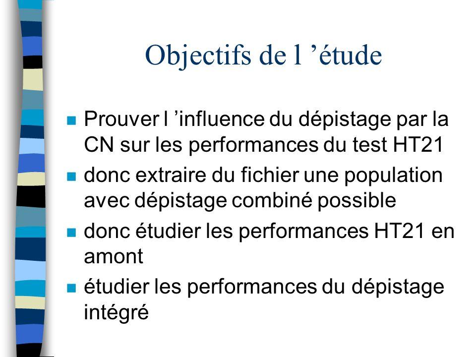 Objectifs de l étude n Prouver l influence du dépistage par la CN sur les performances du test HT21 n donc extraire du fichier une population avec dép