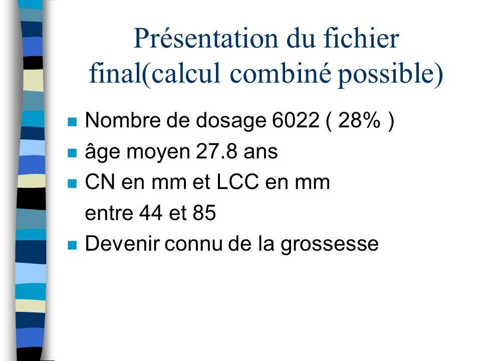Présentation du fichier final(calcul combiné possible) n Nombre de dosage 6022 ( 28% ) n âge moyen 27.8 ans n CN en mm et LCC en mm entre 44 et 85 n D
