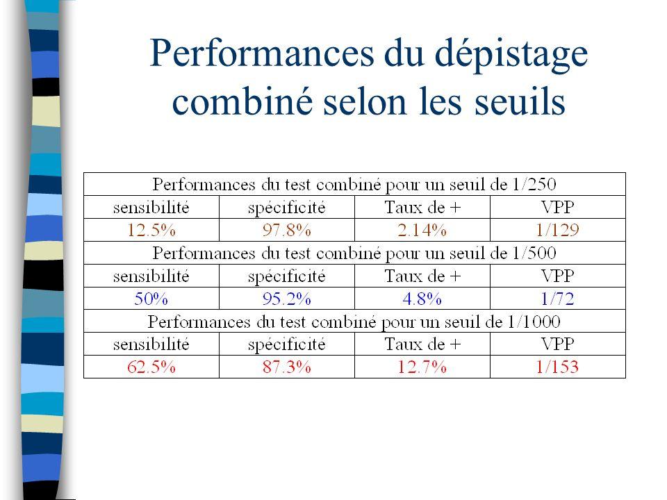 Performances du dépistage combiné selon les seuils