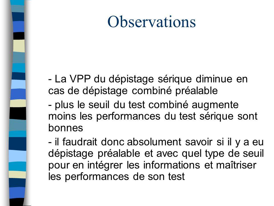 Observations - La VPP du dépistage sérique diminue en cas de dépistage combiné préalable - plus le seuil du test combiné augmente moins les performanc