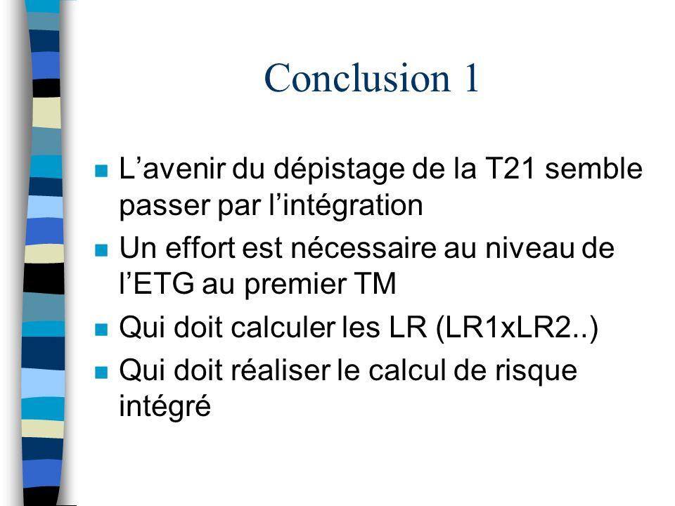 Conclusion 1 n Lavenir du dépistage de la T21 semble passer par lintégration n Un effort est nécessaire au niveau de lETG au premier TM n Qui doit cal