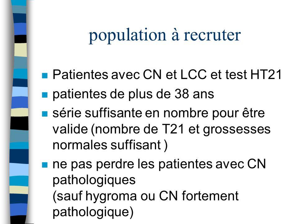 population à recruter n Patientes avec CN et LCC et test HT21 n patientes de plus de 38 ans n série suffisante en nombre pour être valide (nombre de T