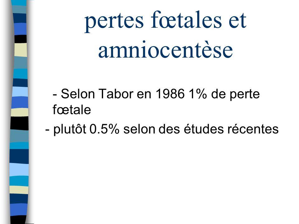 pertes fœtales et amniocentèse - Selon Tabor en 1986 1% de perte fœtale - plutôt 0.5% selon des études récentes