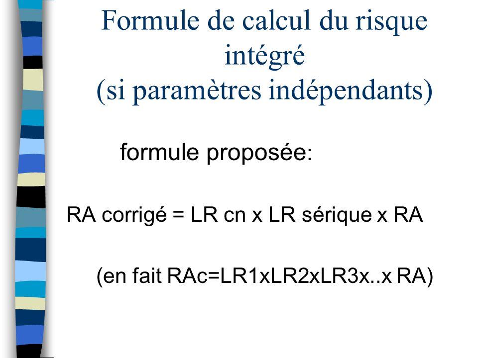 Formule de calcul du risque intégré (si paramètres indépendants) formule proposée : RA corrigé = LR cn x LR sérique x RA (en fait RAc=LR1xLR2xLR3x..x