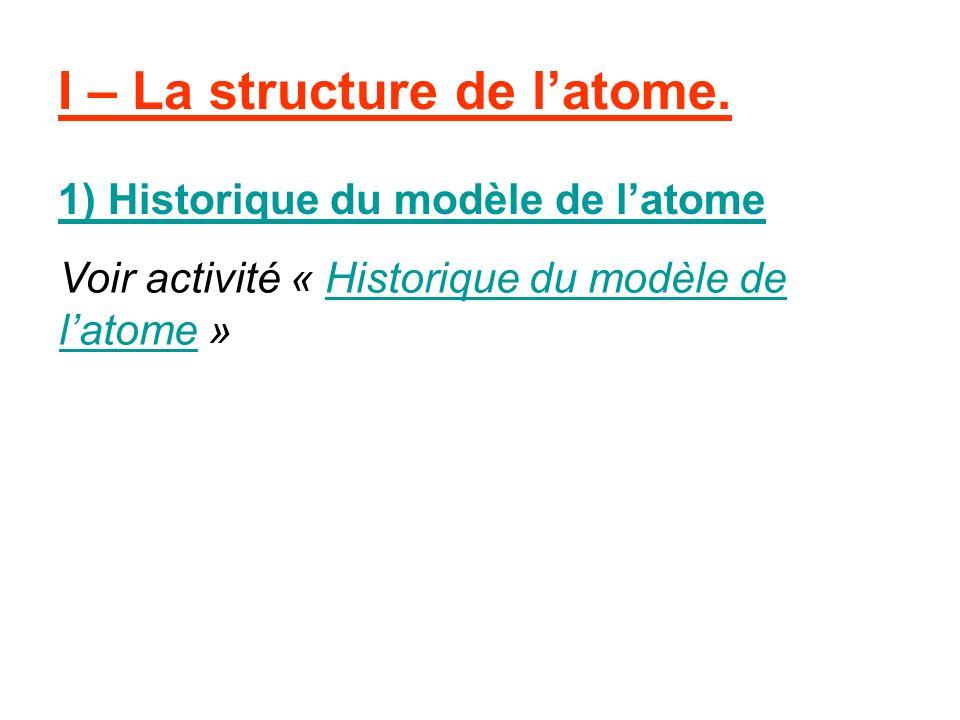 I – La structure de latome.