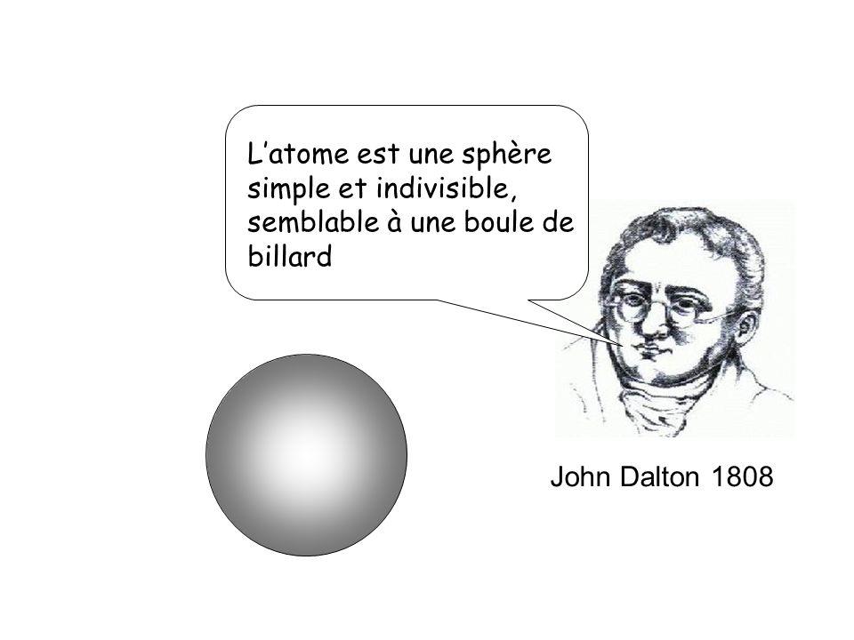 John Dalton 1808 Latome est une sphère simple et indivisible, semblable à une boule de billard