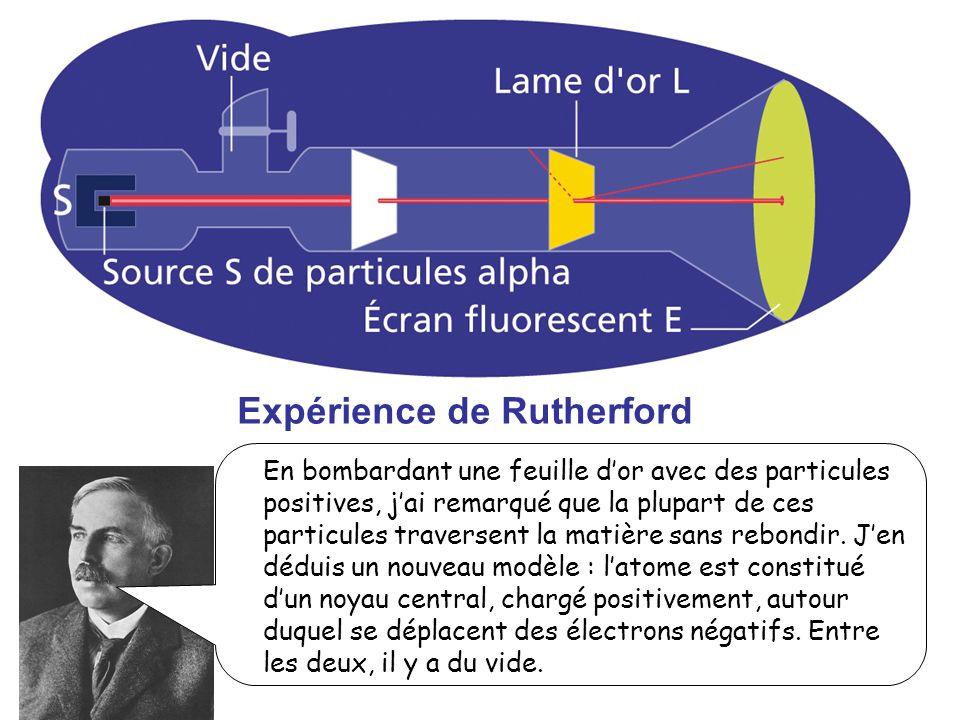 Expérience de Rutherford En bombardant une feuille dor avec des particules positives, jai remarqué que la plupart de ces particules traversent la matière sans rebondir.