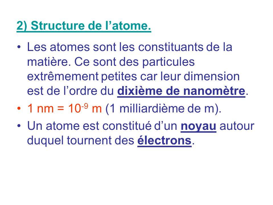 2) Structure de latome.Les atomes sont les constituants de la matière.