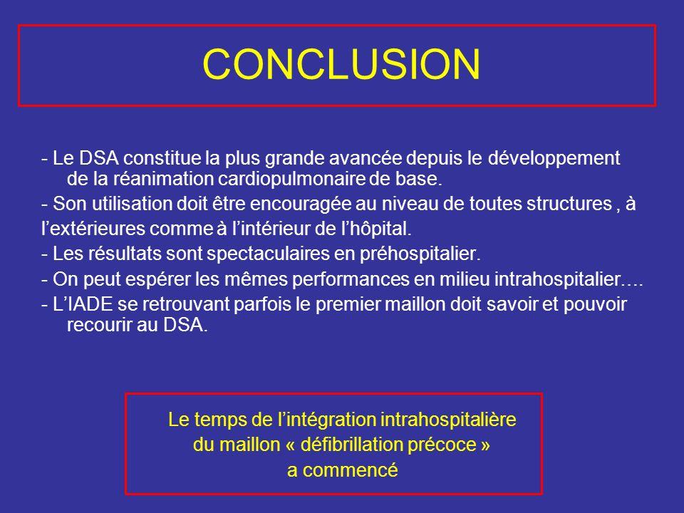 CONCLUSION - Le DSA constitue la plus grande avancée depuis le développement de la réanimation cardiopulmonaire de base. - Son utilisation doit être e