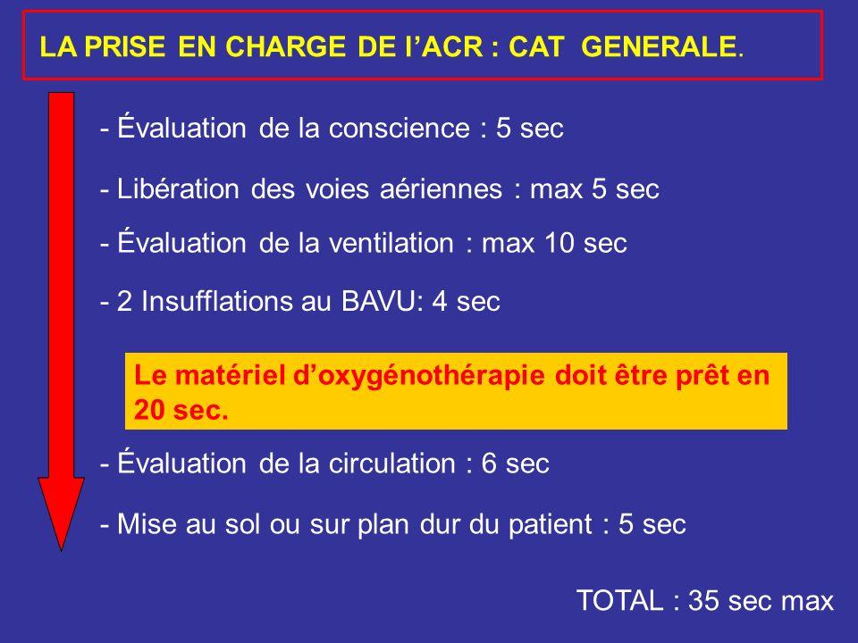 - Évaluation de la conscience : 5 sec - Mise au sol ou sur plan dur du patient : 5 sec - Évaluation de la ventilation : max 10 sec - 2 Insufflations a