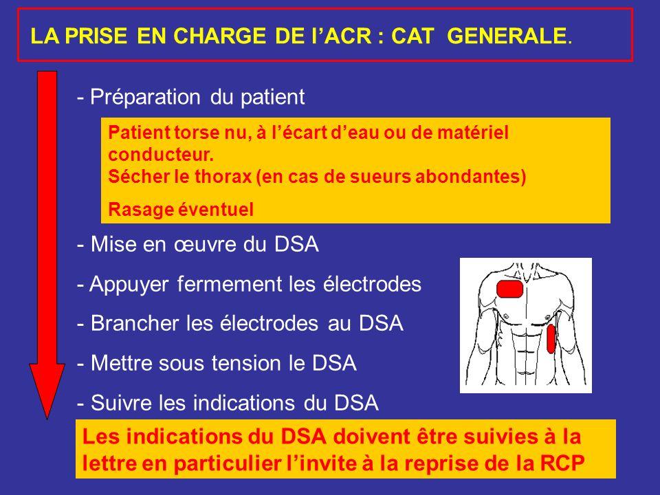 - Préparation du patient Patient torse nu, à lécart deau ou de matériel conducteur. Sécher le thorax (en cas de sueurs abondantes) Rasage éventuel - M