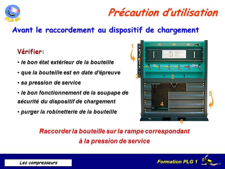 Formation PLG 1 Les compresseurs Précaution dutilisation Avant le raccordement au dispositif de chargement Vérifier: le bon état extérieur de la boute