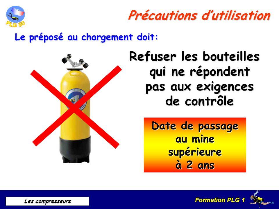 Formation PLG 1 Les compresseurs Précautions dutilisation Le préposé au chargement doit: Date de passage au mine supérieure à 2 ans Refuser les boutei