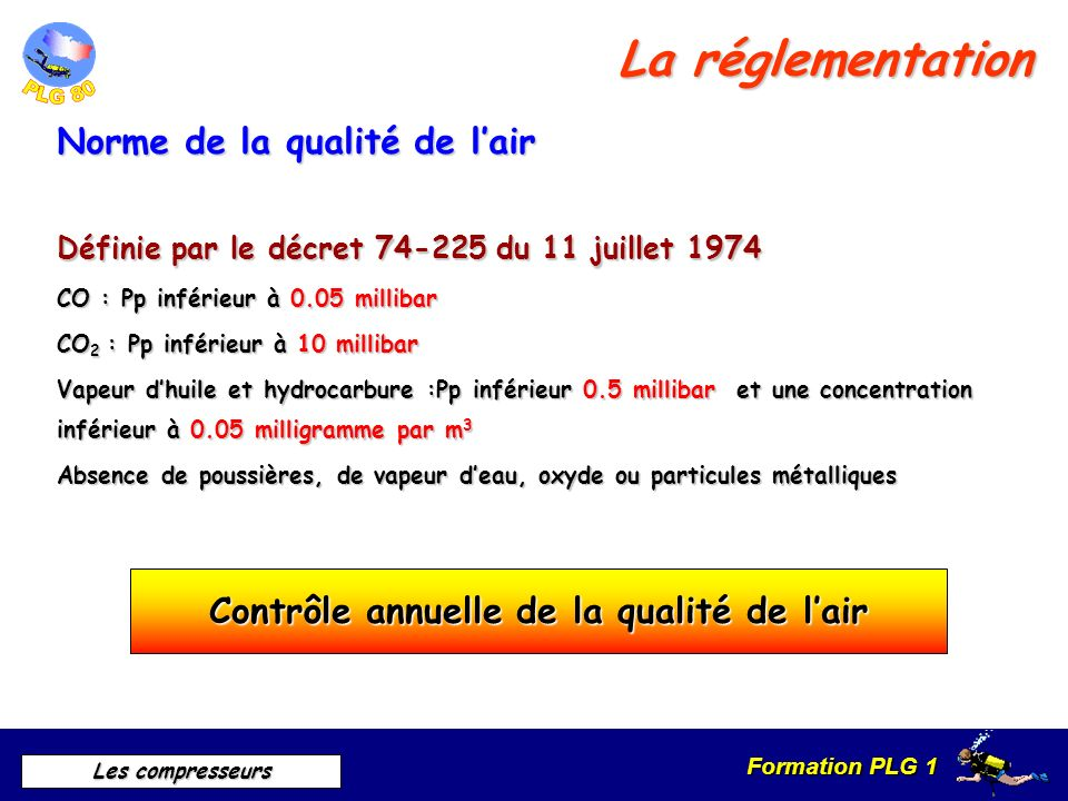 Formation PLG 1 Les compresseurs La réglementation Norme de la qualité de lair Définie par le décret 74-225 du 11 juillet 1974 CO : Pp inférieur à 0.0
