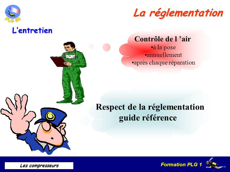 Formation PLG 1 Les compresseurs La réglementation Lentretien Respect de la réglementation guide référence Contrôle de l air à la pose annuellement ap