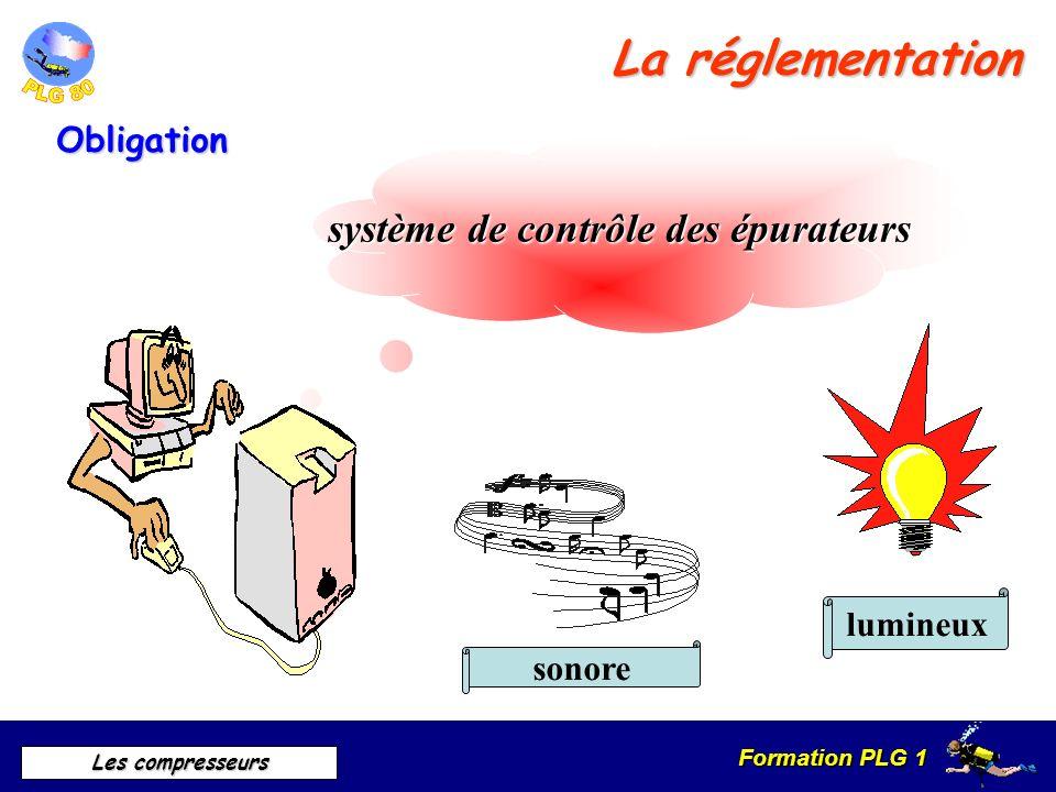 Formation PLG 1 Les compresseurs La réglementation Obligation système de contrôle des épurateurs lumineux sonore
