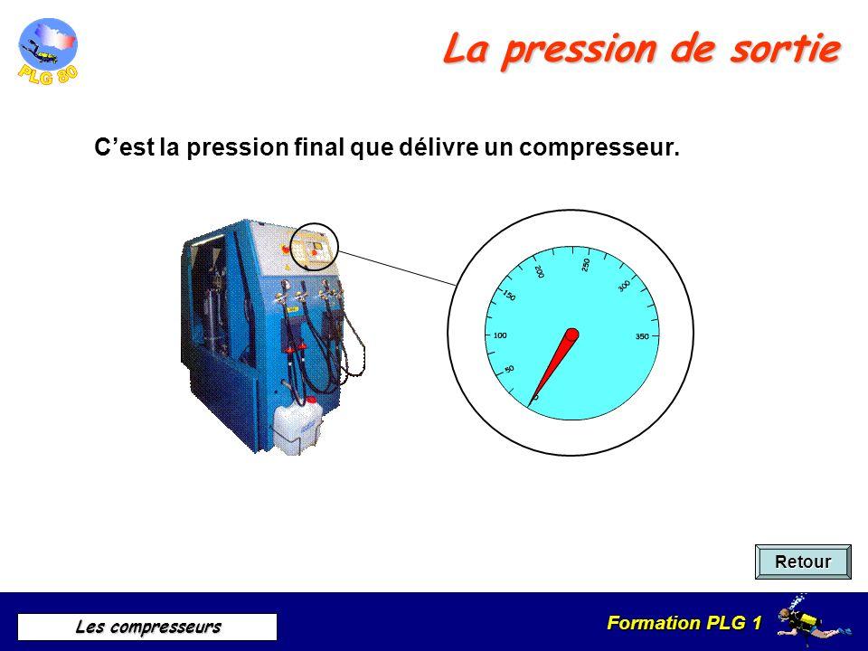 Formation PLG 1 Les compresseurs La pression de sortie Cest la pression final que délivre un compresseur. Retour