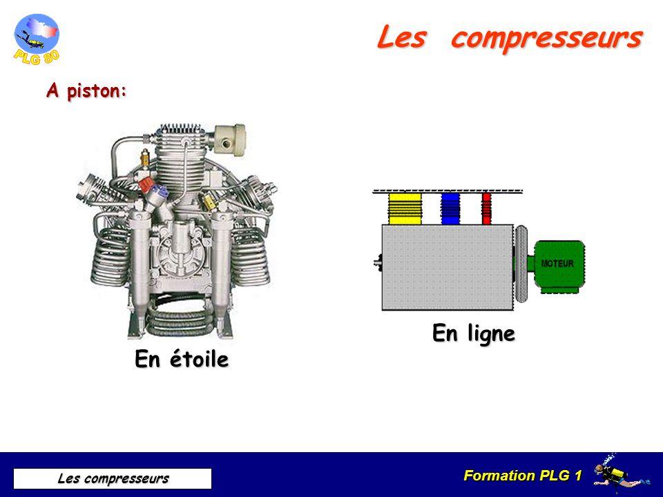 Formation PLG 1 Les compresseurs A piston: En ligne En étoile
