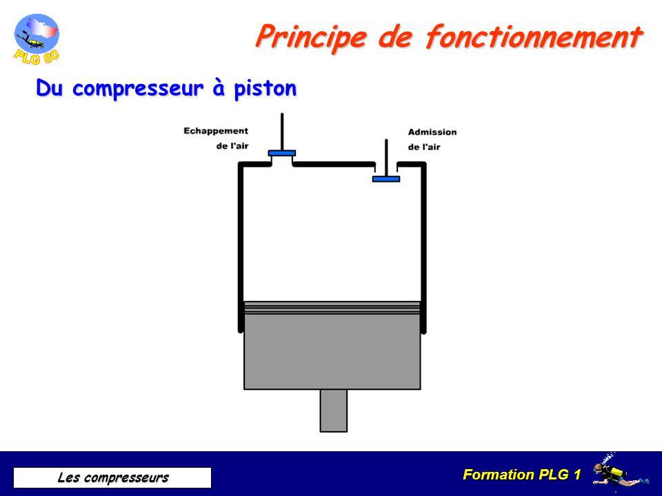 Formation PLG 1 Les compresseurs Principe de fonctionnement Du compresseur à piston