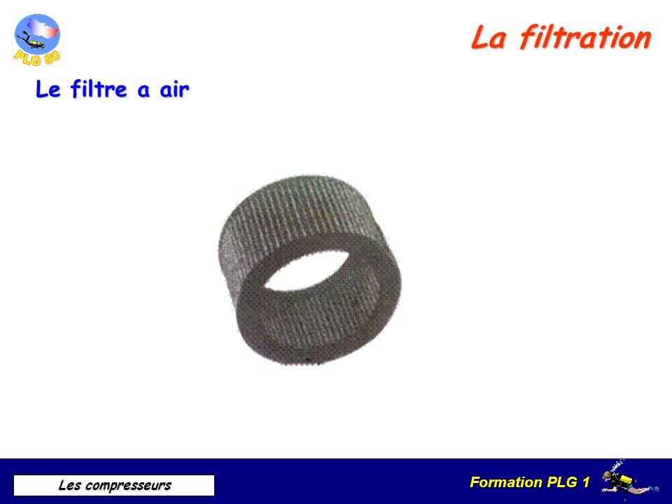 Formation PLG 1 Les compresseurs La filtration Le filtre décanteur
