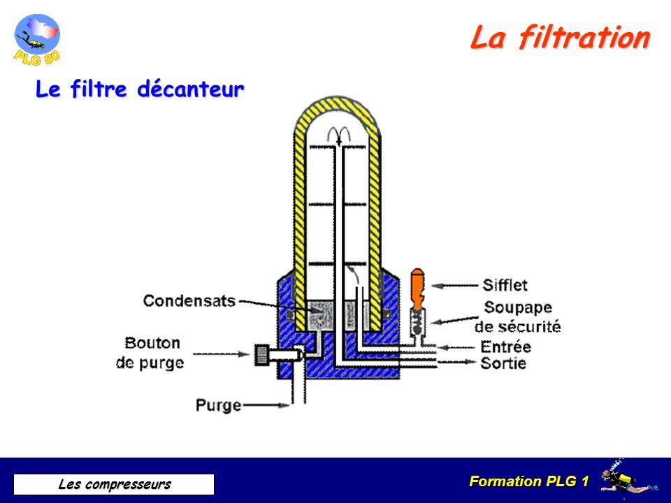 Formation PLG 1 Les compresseurs Fin Cliquez pour mettre fin au diaporama