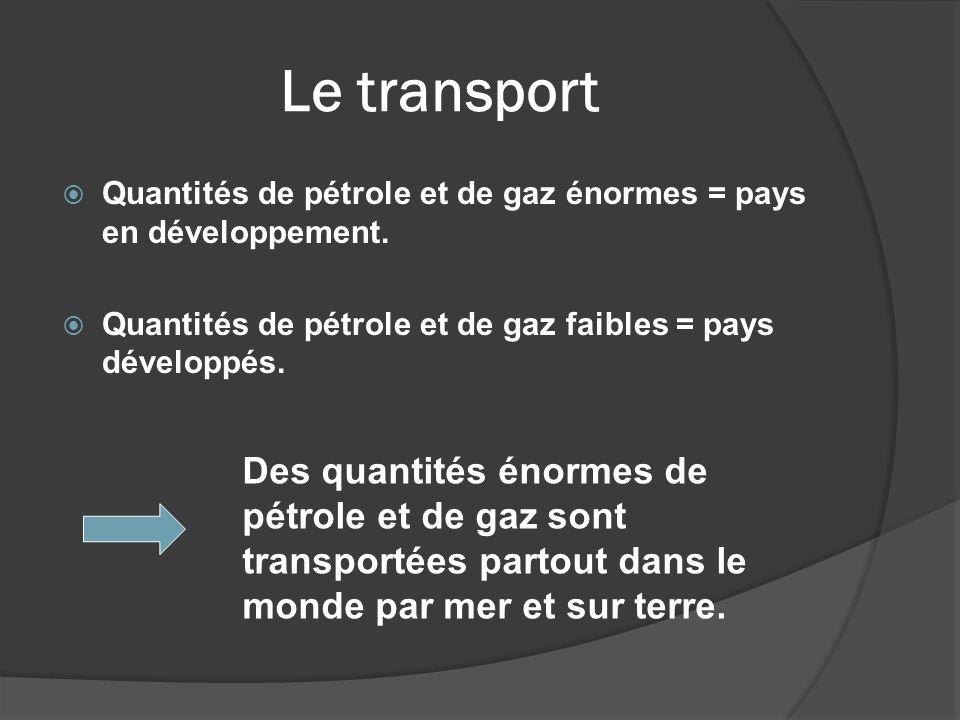 Le transport Quantités de pétrole et de gaz énormes = pays en développement. Quantités de pétrole et de gaz faibles = pays développés. Des quantités é
