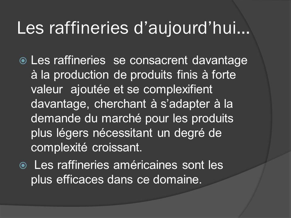 Les raffineries daujourdhui… Les raffineries se consacrent davantage à la production de produits finis à forte valeur ajoutée et se complexifient dava