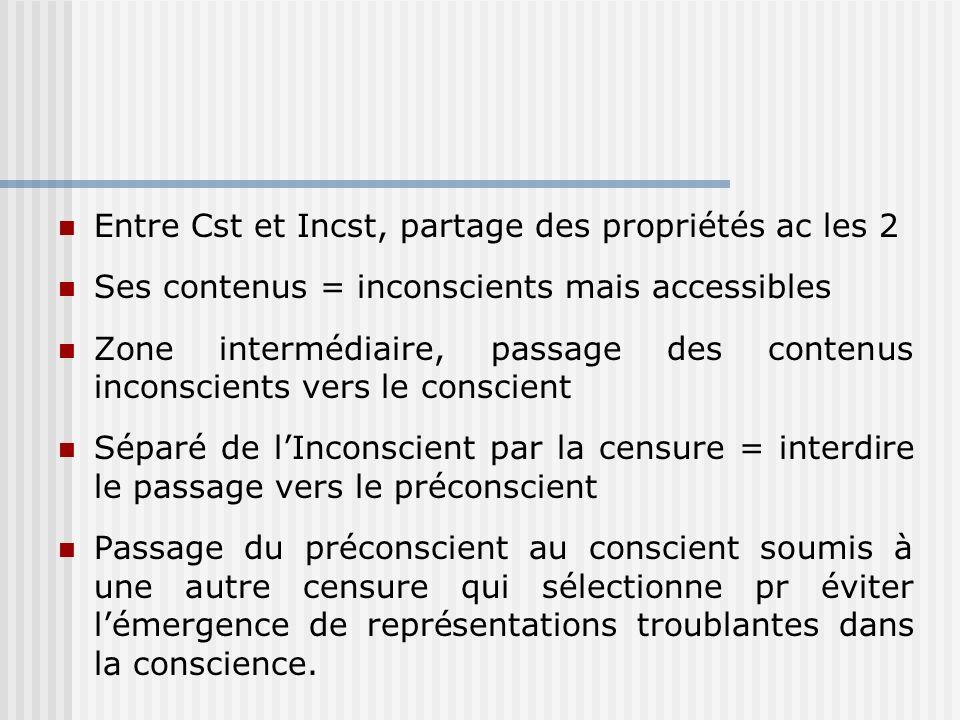 Entre Cst et Incst, partage des propriétés ac les 2 Ses contenus = inconscients mais accessibles Zone intermédiaire, passage des contenus inconscients