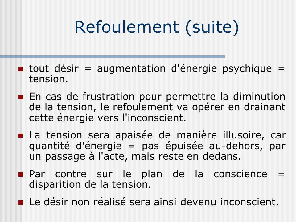 Refoulement (suite) tout désir = augmentation d'énergie psychique = tension. En cas de frustration pour permettre la diminution de la tension, le refo